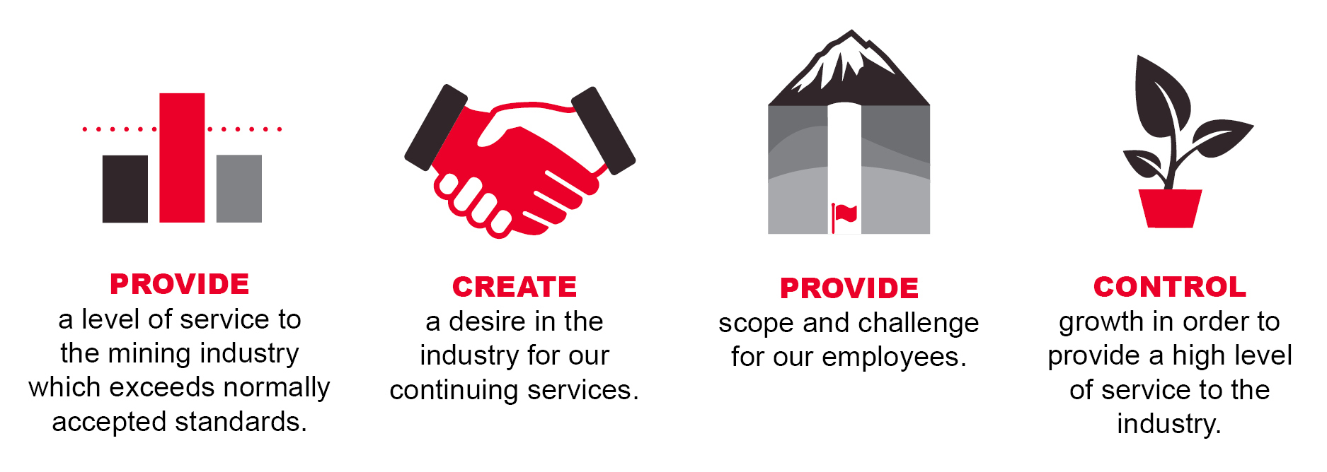 Redpath's Four Commitment Icons